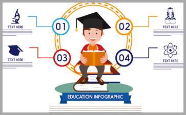 启蒙教育有助于孩子的全脑功能开发